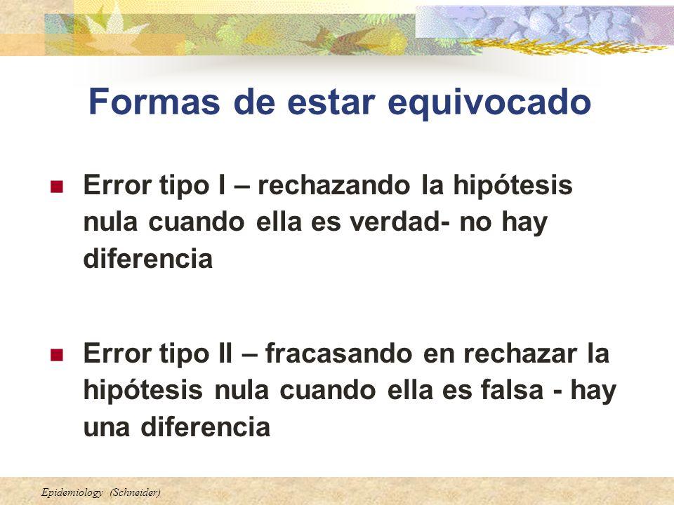Epidemiology (Schneider) Formas de estar equivocado Error tipo I – rechazando la hipótesis nula cuando ella es verdad- no hay diferencia Error tipo II – fracasando en rechazar la hipótesis nula cuando ella es falsa - hay una diferencia