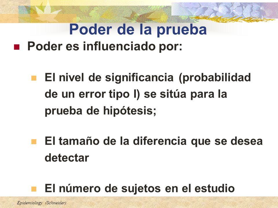 Epidemiology (Schneider) Poder de la prueba Poder es influenciado por: El nivel de significancia (probabilidad de un error tipo I) se sitúa para la prueba de hipótesis; El tamaño de la diferencia que se desea detectar El número de sujetos en el estudio