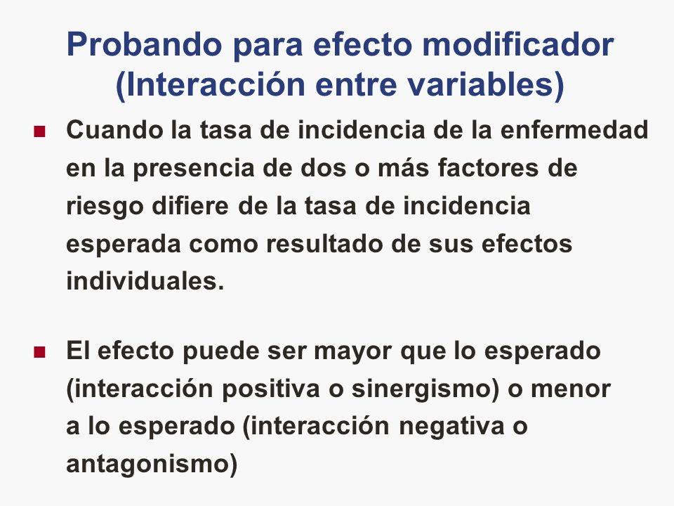 Probando para efecto modificador (Interacción entre variables) Cuando la tasa de incidencia de la enfermedad en la presencia de dos o más factores de riesgo difiere de la tasa de incidencia esperada como resultado de sus efectos individuales.