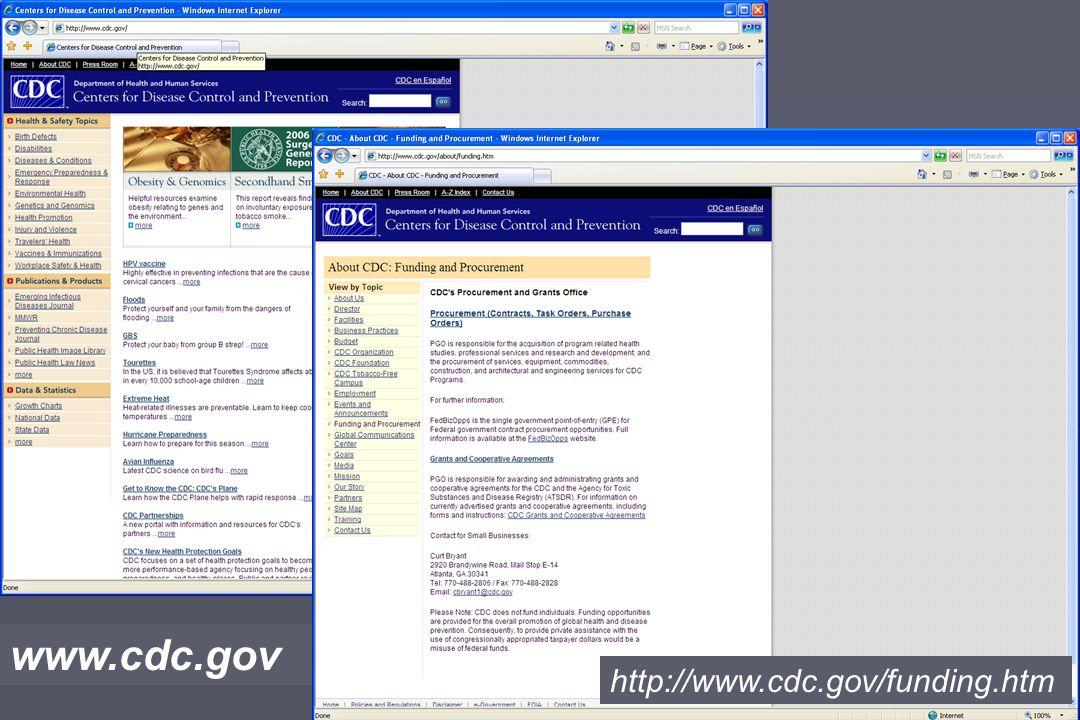 www.cdc.gov http://www.cdc.gov/funding.htm