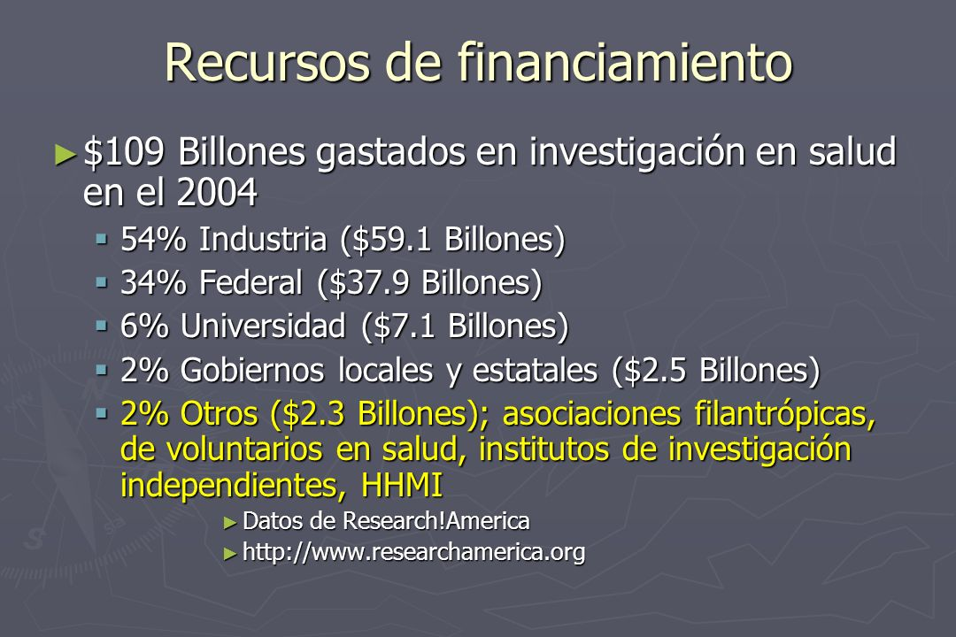 Recursos de financiamiento $109 Billones gastados en investigación en salud en el 2004 $109 Billones gastados en investigación en salud en el 2004 54% Industria ($59.1 Billones) 54% Industria ($59.1 Billones) 34% Federal ($37.9 Billones) 34% Federal ($37.9 Billones) 6% Universidad ($7.1 Billones) 6% Universidad ($7.1 Billones) 2% Gobiernos locales y estatales ($2.5 Billones) 2% Gobiernos locales y estatales ($2.5 Billones) 2% Otros ($2.3 Billones); asociaciones filantrópicas, de voluntarios en salud, institutos de investigación independientes, HHMI 2% Otros ($2.3 Billones); asociaciones filantrópicas, de voluntarios en salud, institutos de investigación independientes, HHMI Datos de Research!America Datos de Research!America http://www.researchamerica.org http://www.researchamerica.org