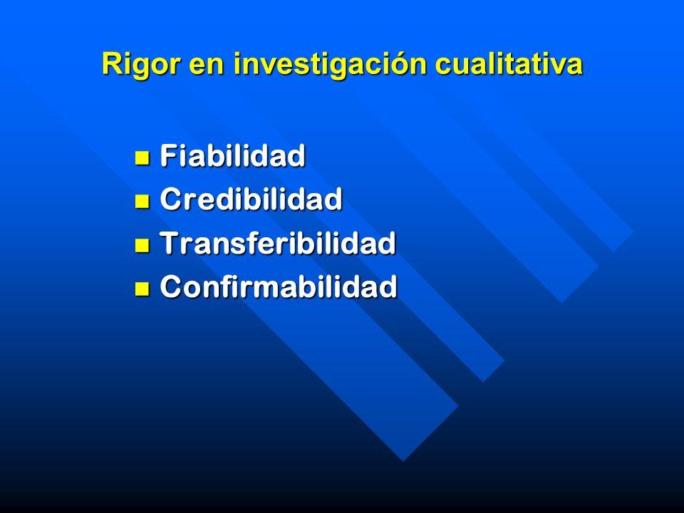Rigor en investigación cualitativa Fiabilidad Fiabilidad Credibilidad Credibilidad Transferibilidad Transferibilidad Confirmabilidad Confirmabilidad