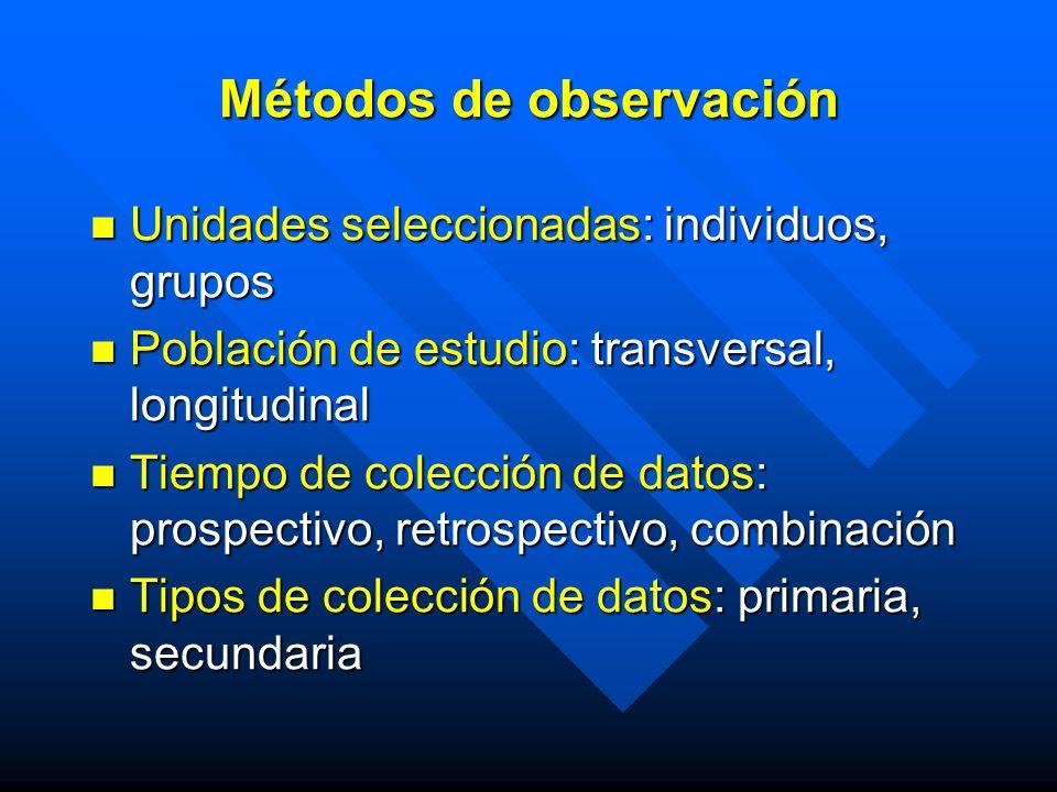 Métodos de observación Unidades seleccionadas: individuos, grupos Unidades seleccionadas: individuos, grupos Población de estudio: transversal, longit