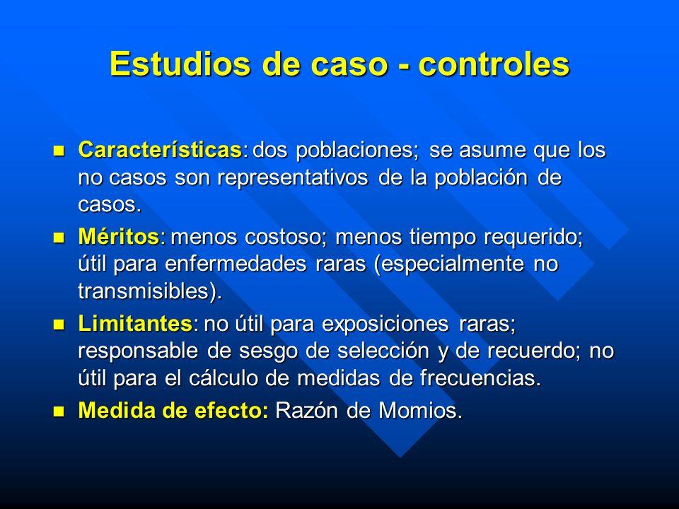 Estudios de caso - controles Características: dos poblaciones; se asume que los no casos son representativos de la población de casos. Características