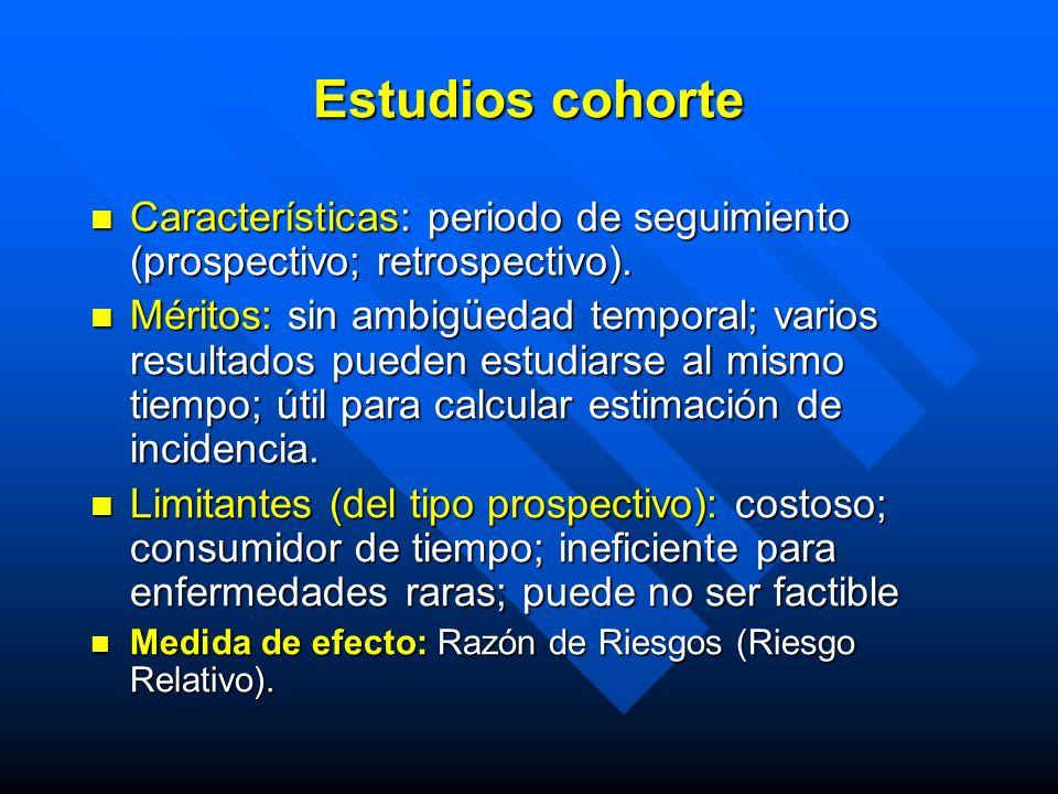 Estudios cohorte Características: periodo de seguimiento (prospectivo; retrospectivo). Características: periodo de seguimiento (prospectivo; retrospec