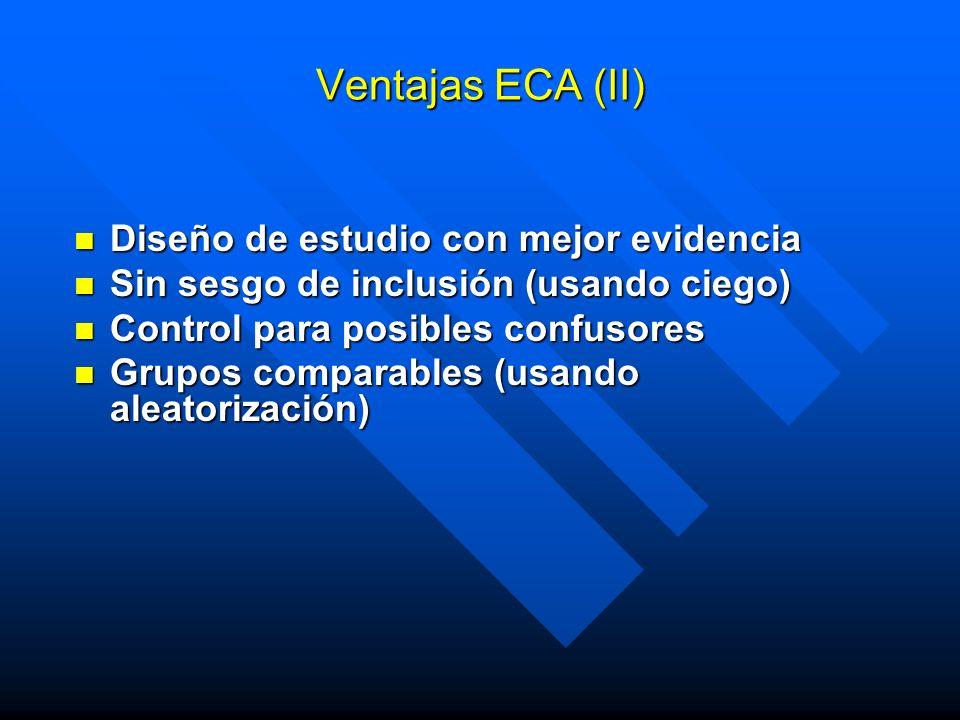 Ventajas ECA (II) Diseño de estudio con mejor evidencia Diseño de estudio con mejor evidencia Sin sesgo de inclusión (usando ciego) Sin sesgo de inclu