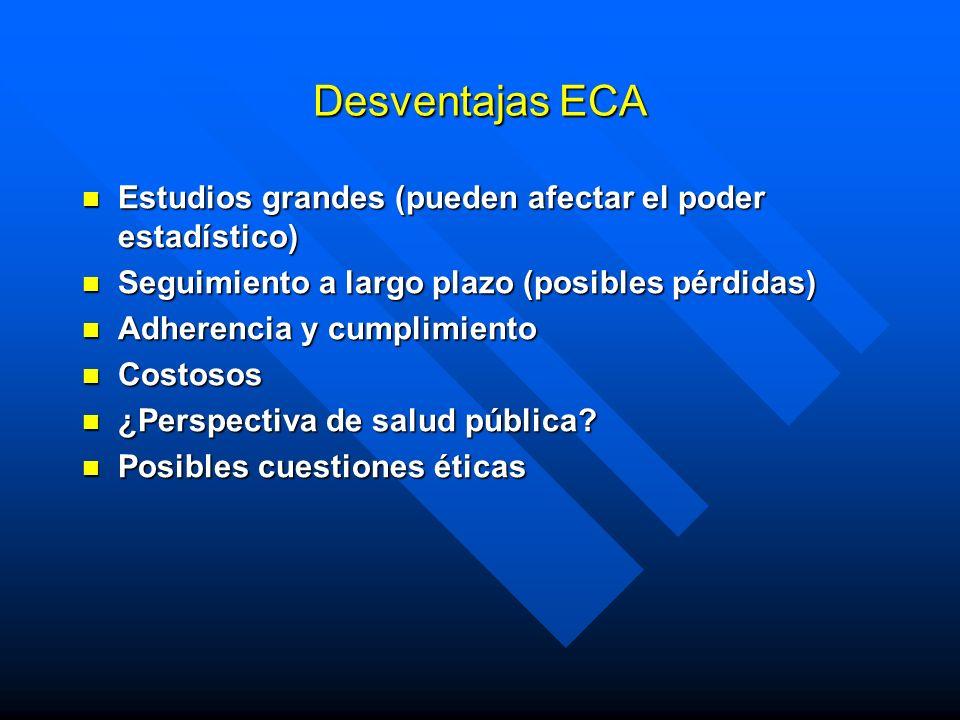 Desventajas ECA Estudios grandes (pueden afectar el poder estadístico) Estudios grandes (pueden afectar el poder estadístico) Seguimiento a largo plaz