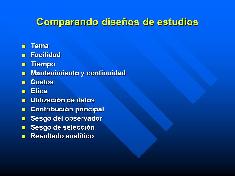 Comparando diseños de estudios Tema Tema Facilidad Facilidad Tiempo Tiempo Mantenimiento y continuidad Mantenimiento y continuidad Costos Costos Etica