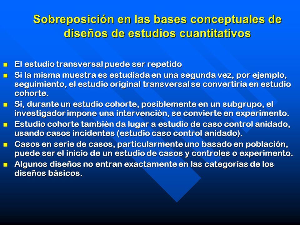 Sobreposición en las bases conceptuales de diseños de estudios cuantitativos El estudio transversal puede ser repetido El estudio transversal puede se