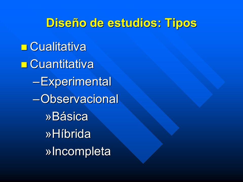 Diseño de estudios: Tipos Cualitativa Cualitativa Cuantitativa Cuantitativa –Experimental –Observacional »Básica »Híbrida »Incompleta