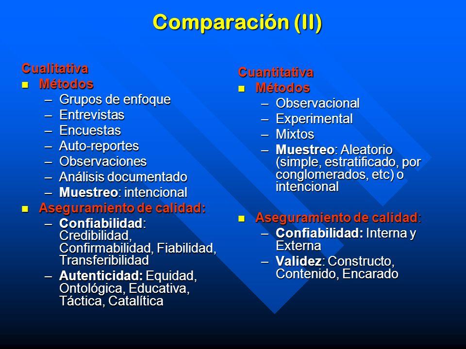 Comparación (II) Cuantitativa Métodos Métodos –Observacional –Experimental –Mixtos –Muestreo: Aleatorio (simple, estratificado, por conglomerados, etc