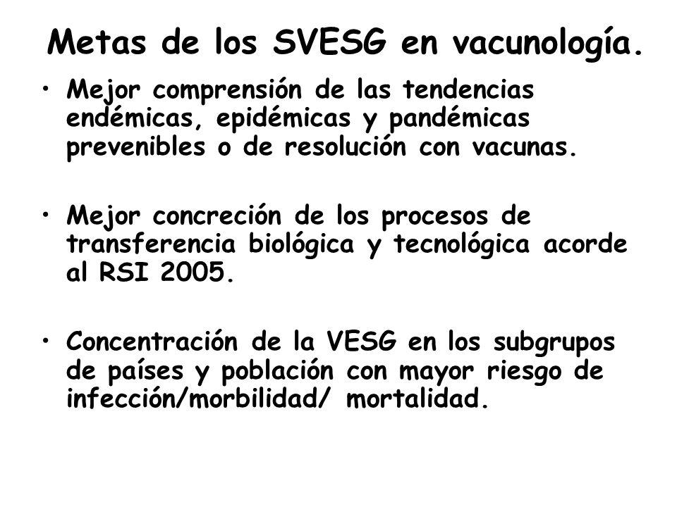 Metas de los SVESG en vacunología. Mejor comprensión de las tendencias endémicas, epidémicas y pandémicas prevenibles o de resolución con vacunas. Mej