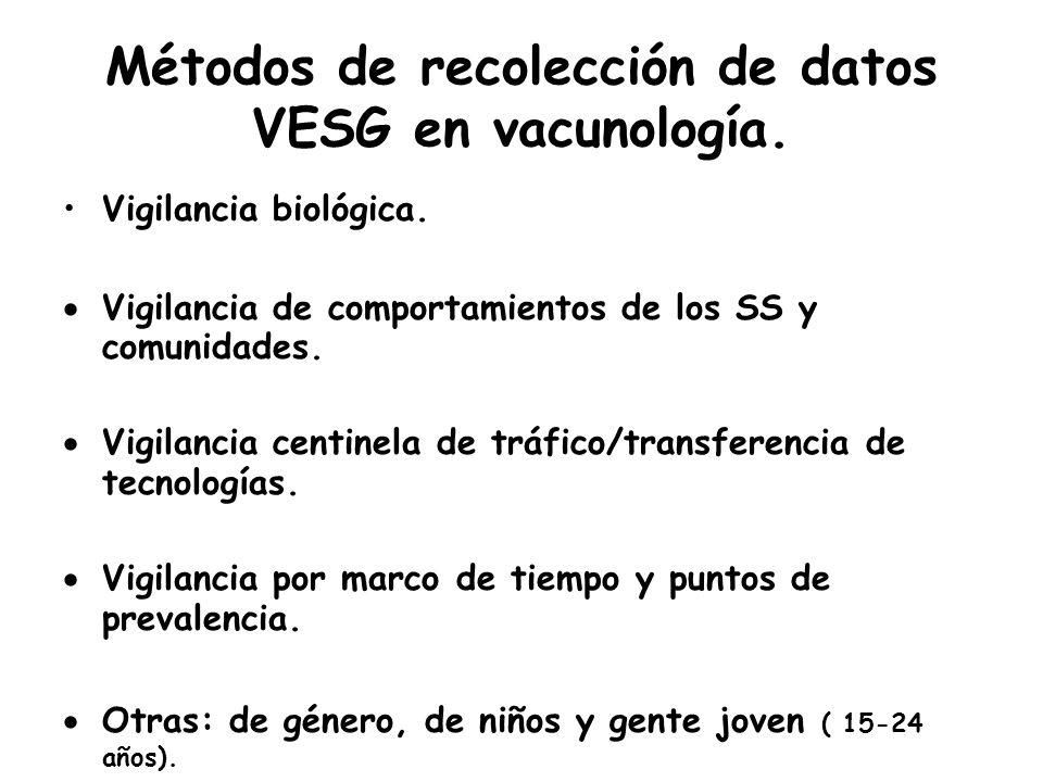 Métodos de recolección de datos VESG en vacunología. Vigilancia biológica. Vigilancia de comportamientos de los SS y comunidades. Vigilancia centinela