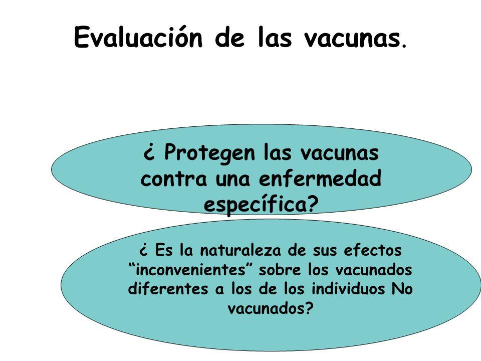 Evaluación de las vacunas. Existen dos interrogantes fundamentales en la evaluación científica de las vacunas: ¿ Protegen las vacunas contra una enfer