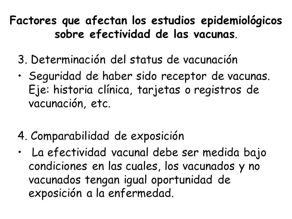 Factores que afectan los estudios epidemiológicos sobre efectividad de las vacunas. 3. Determinación del status de vacunación Seguridad de haber sido