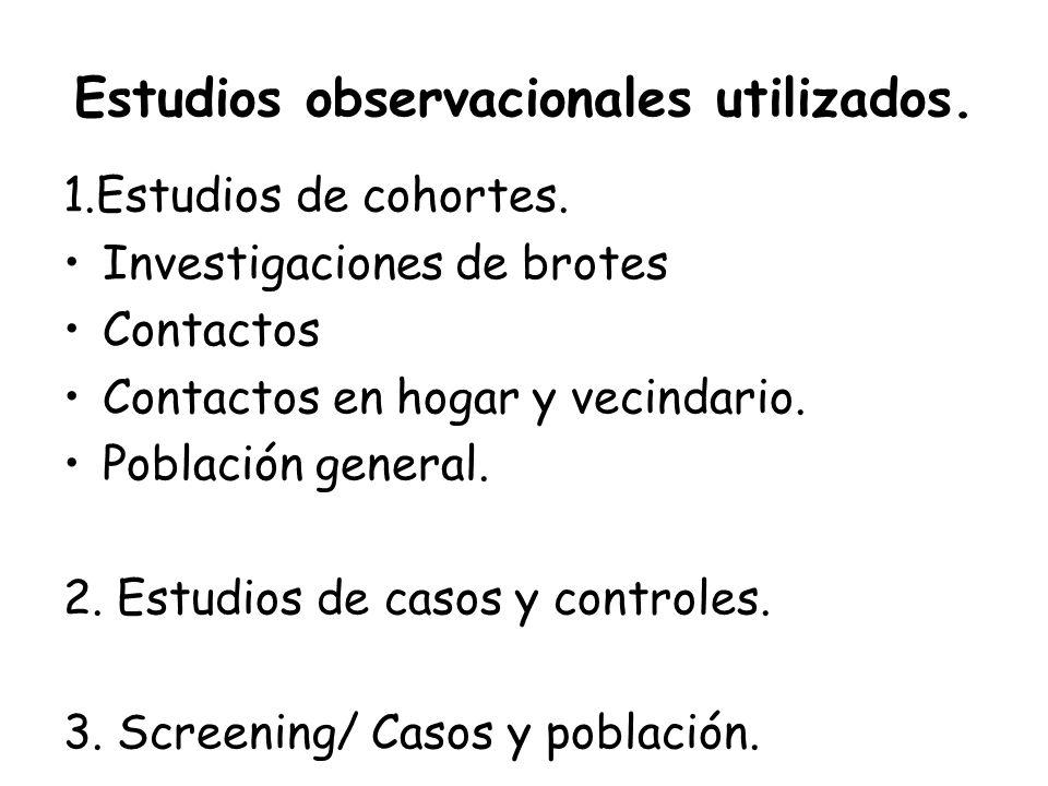Estudios observacionales utilizados. 1.Estudios de cohortes. Investigaciones de brotes Contactos Contactos en hogar y vecindario. Población general. 2