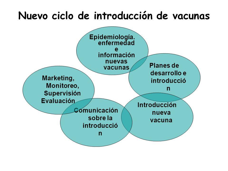 Nuevo ciclo de introducción de vacunas Epidemiología. enfermedad e información nuevas vacunas Planes de desarrollo e introducció n Introducción nueva