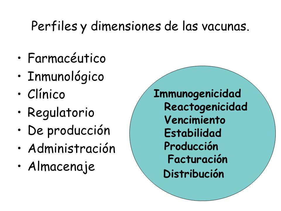 Perfiles y dimensiones de las vacunas. Farmacéutico Inmunológico Clínico Regulatorio De producción Administración Almacenaje Immunogenicidad Reactogen