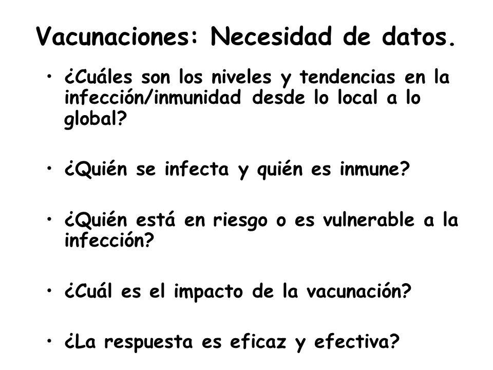 Vacunaciones: Necesidad de datos. ¿Cuáles son los niveles y tendencias en la infección/inmunidad desde lo local a lo global? ¿Quién se infecta y quién