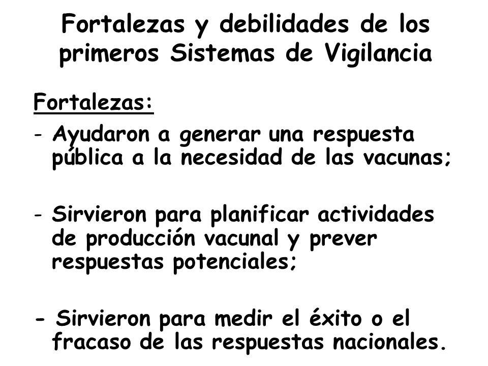 Fortalezas y debilidades de los primeros Sistemas de Vigilancia Fortalezas: -Ayudaron a generar una respuesta pública a la necesidad de las vacunas; -