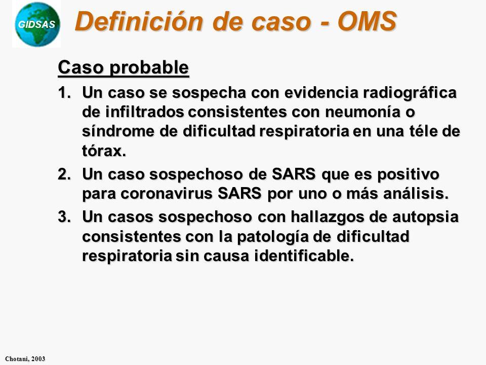 GIDSAS Chotani, 2003 Definición de caso - OMS Caso probable 1.Un caso se sospecha con evidencia radiográfica de infiltrados consistentes con neumonía o síndrome de dificultad respiratoria en una téle de tórax.