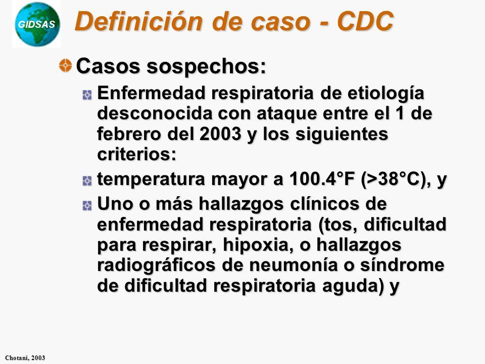 GIDSAS Chotani, 2003 Definición de caso - CDC Casos sospechos: Enfermedad respiratoria de etiología desconocida con ataque entre el 1 de febrero del 2003 y los siguientes criterios: temperatura mayor a 100.4°F (>38°C), y Uno o más hallazgos clínicos de enfermedad respiratoria (tos, dificultad para respirar, hipoxia, o hallazgos radiográficos de neumonía o síndrome de dificultad respiratoria aguda) y
