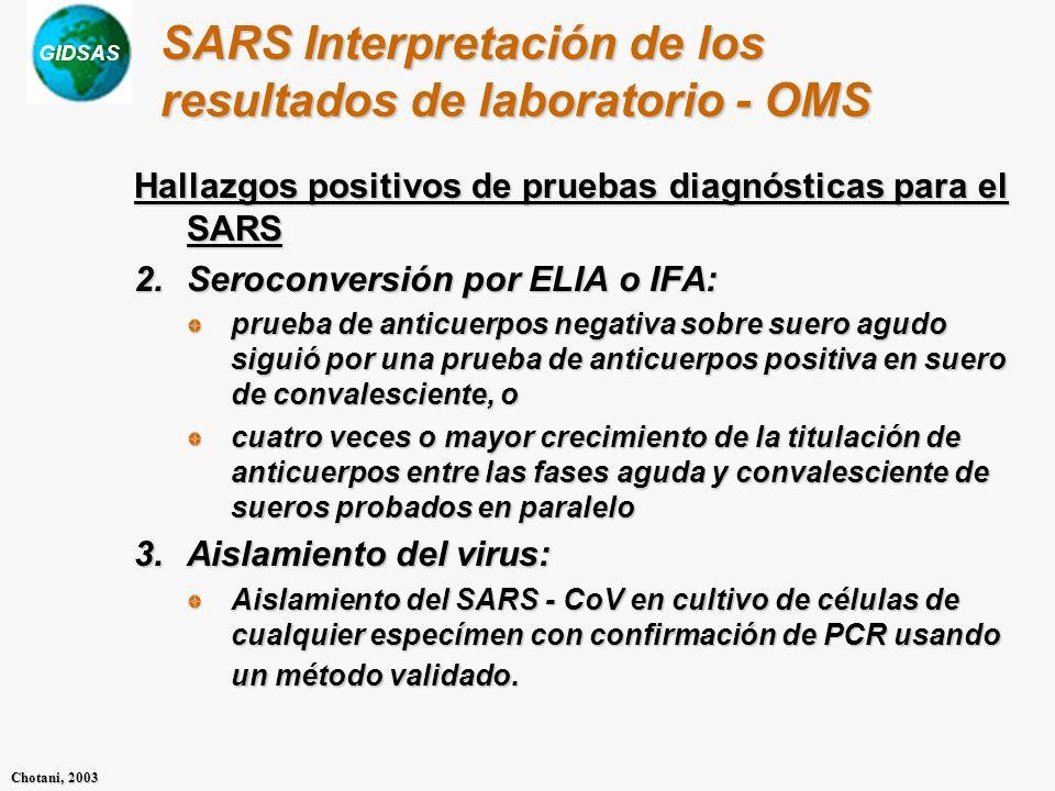 GIDSAS Chotani, 2003 SARS Interpretación de los resultados de laboratorio - OMS Hallazgos positivos de pruebas diagnósticas para el SARS 2.Seroconversión por ELIA o IFA: prueba de anticuerpos negativa sobre suero agudo siguió por una prueba de anticuerpos positiva en suero de convalesciente, o cuatro veces o mayor crecimiento de la titulación de anticuerpos entre las fases aguda y convalesciente de sueros probados en paralelo 3.Aislamiento del virus: Aislamiento del SARS - CoV en cultivo de células de cualquier especímen con confirmación de PCR usando un método validado.