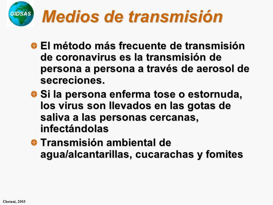 GIDSAS Chotani, 2003 Medios de transmisión El método más frecuente de transmisión de coronavirus es la transmisión de persona a persona a través de aerosol de secreciones.