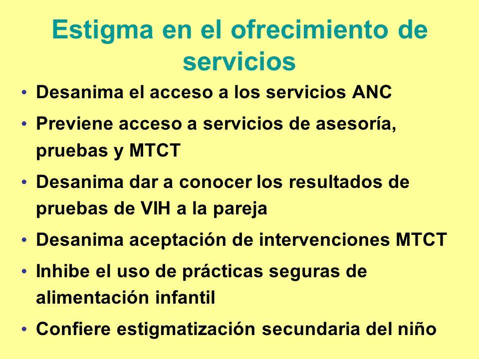 Estigma en el ofrecimiento de servicios Desanima el acceso a los servicios ANC Previene acceso a servicios de asesoría, pruebas y MTCT Desanima dar a