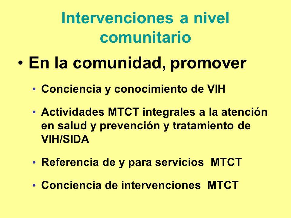 Intervenciones a nivel comunitario En la comunidad, promover Conciencia y conocimiento de VIH Actividades MTCT integrales a la atención en salud y pre