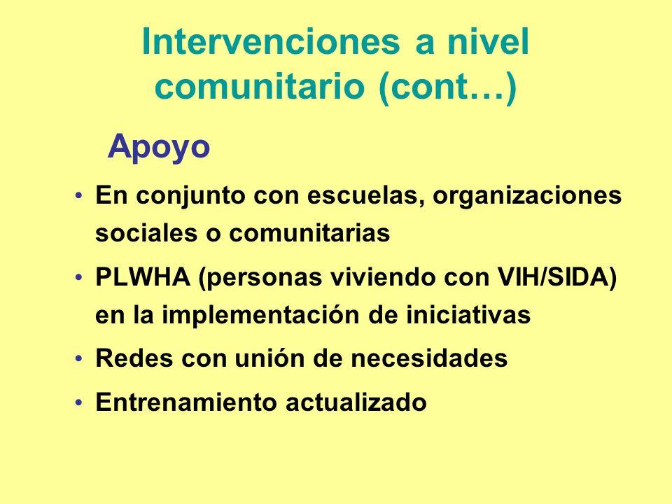 Intervenciones a nivel comunitario (cont…) Apoyo En conjunto con escuelas, organizaciones sociales o comunitarias PLWHA (personas viviendo con VIH/SID