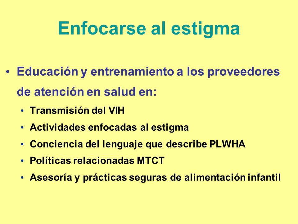 Enfocarse al estigma Educación y entrenamiento a los proveedores de atención en salud en: Transmisión del VIH Actividades enfocadas al estigma Concien