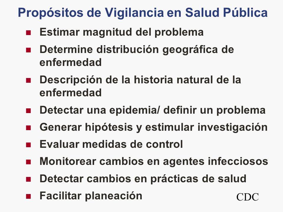 Propósitos de Vigilancia en Salud Pública Estimar magnitud del problema Determine distribución geográfica de enfermedad Descripción de la historia nat