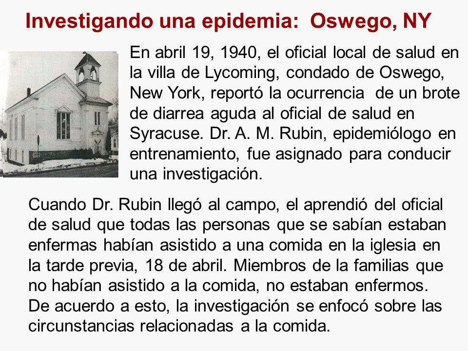 En abril 19, 1940, el oficial local de salud en la villa de Lycoming, condado de Oswego, New York, reportó la ocurrencia de un brote de diarrea aguda