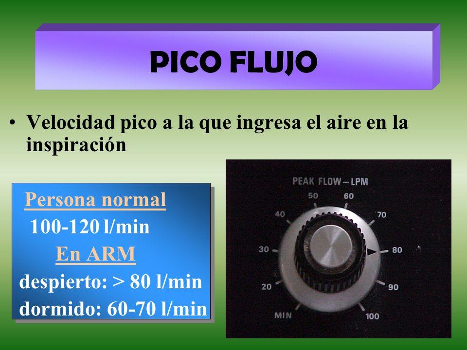 Velocidad pico a la que ingresa el aire en la inspiración Persona normal 100-120 l/min En ARM despierto: > 80 l/min dormido: 60-70 l/min PICO FLUJO
