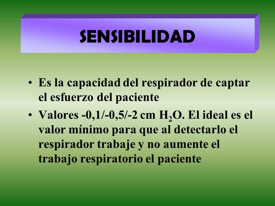 Es la capacidad del respirador de captar el esfuerzo del paciente Valores -0,1/-0,5/-2 cm H 2 O. El ideal es el valor mínimo para que al detectarlo el