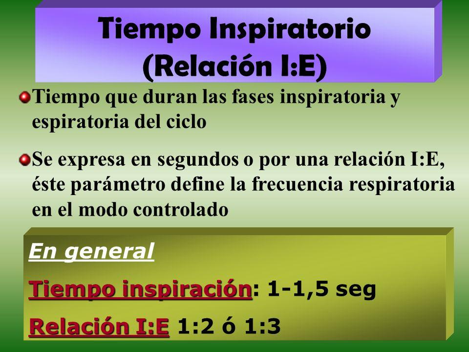 Tiempo Inspiratorio (Relación I:E) Tiempo que duran las fases inspiratoria y espiratoria del ciclo Se expresa en segundos o por una relación I:E, éste