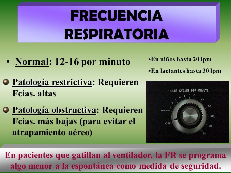 Normal: 12-16 por minuto FRECUENCIA RESPIRATORIA En niños hasta 20 lpm En lactantes hasta 30 lpm Patología restrictiva Patología restrictiva: Requiere