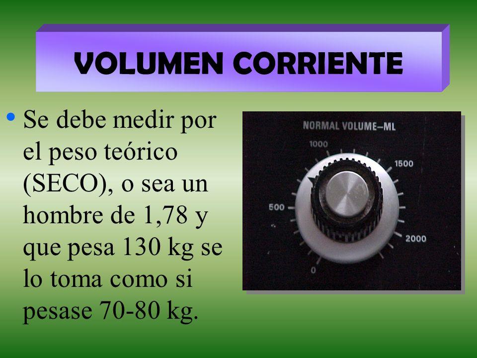 Se debe medir por el peso teórico (SECO), o sea un hombre de 1,78 y que pesa 130 kg se lo toma como si pesase 70-80 kg. VOLUMEN CORRIENTE