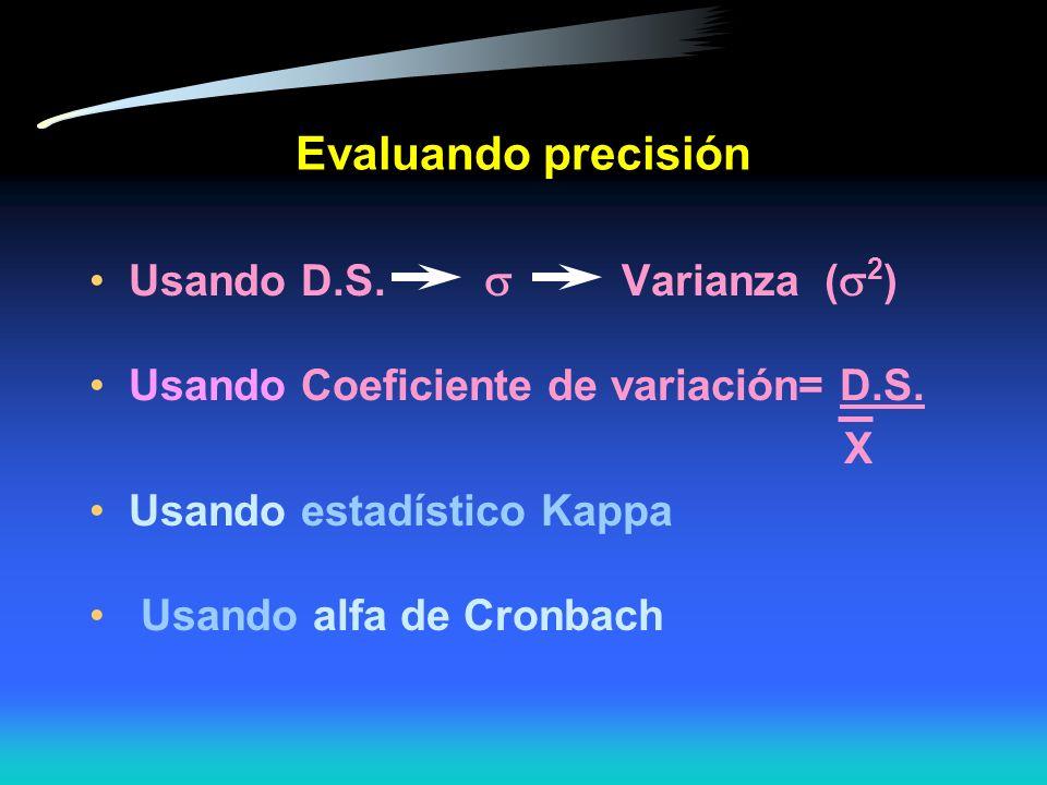 Puntos importantes Precisión depende de: –Tamaño de muestra –Eficiencia del estudio VIP influencia el poder del estudio Precisión, confiabilidad y con