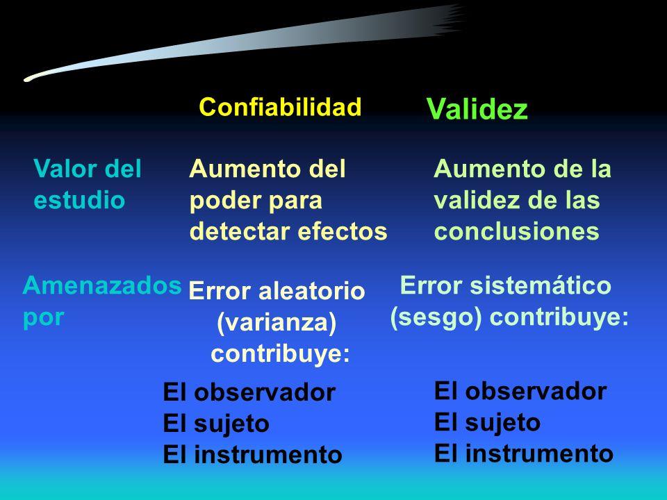 Confiabilidad y validez de la medición Confiabilidad Validez Definición Mejor forma de evaluar El grado en el cual una variable tiene el mismo valor c