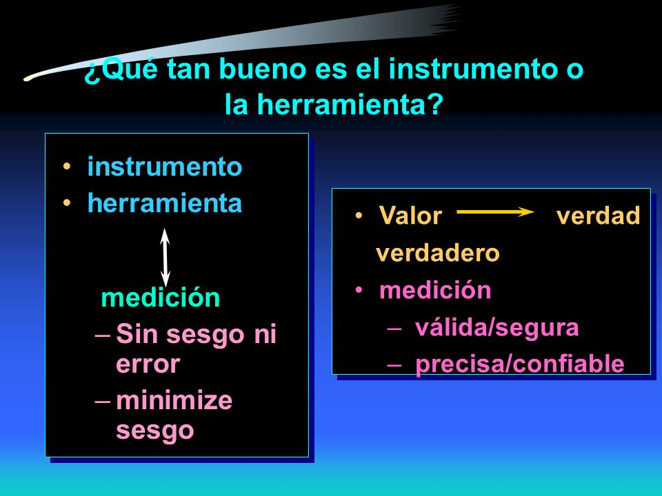 Principales tipos de sesgos Sesgo de instrumento - Puede resultar de función defectuosa de un instrumento mecánico - Puede resultar de uso inadecuado de herramientas o técnicas para una medición objetiva dando lugar a preguntas sobre el cuestionario