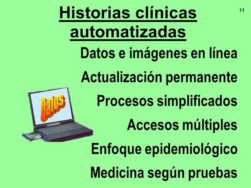 11 Datos e imágenes en línea Actualización permanente Procesos simplificados Accesos múltiples Enfoque epidemiológico Medicina según pruebas Historias