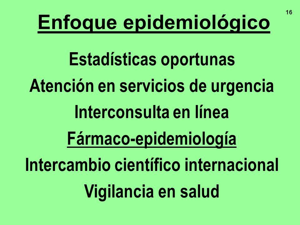 16 Estadísticas oportunas Atención en servicios de urgencia Interconsulta en línea Fármaco-epidemiología Intercambio científico internacional Vigilanc