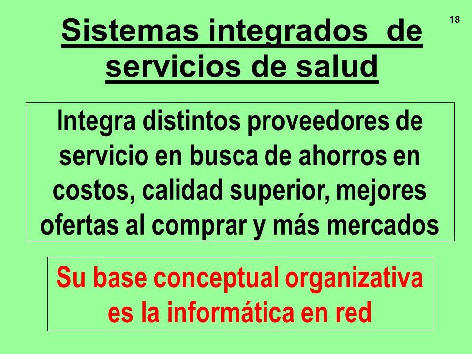 18 Sistemas integrados de servicios de salud Integra distintos proveedores de servicio en busca de ahorros en costos, calidad superior, mejores oferta
