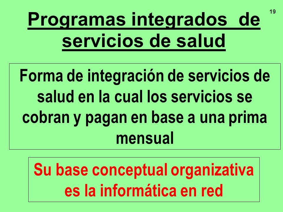 19 Programas integrados de servicios de salud Forma de integración de servicios de salud en la cual los servicios se cobran y pagan en base a una prim