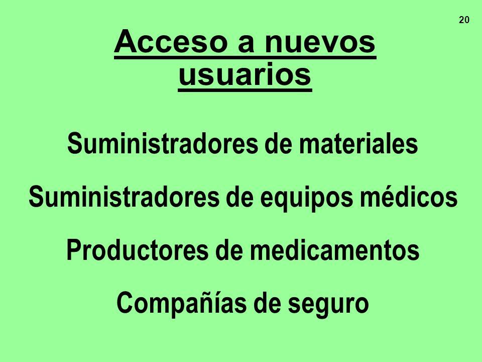 20 Acceso a nuevos usuarios Suministradores de materiales Suministradores de equipos médicos Productores de medicamentos Compañías de seguro