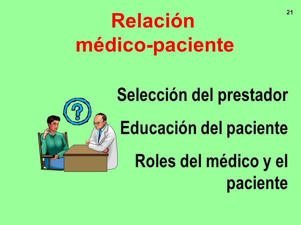 21 Selección del prestador Educación del paciente Roles del médico y el paciente Relación médico-paciente