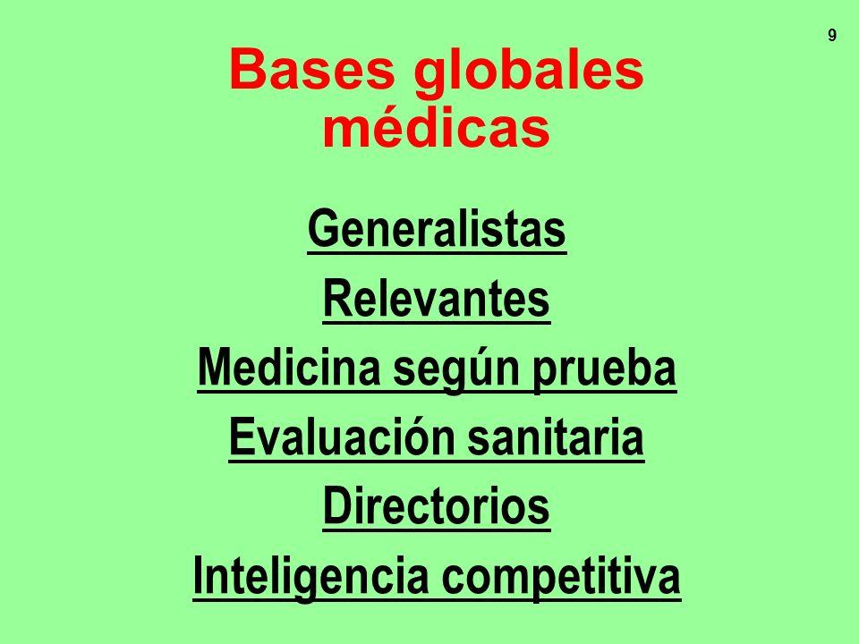 10 Asociaciones de informática médica