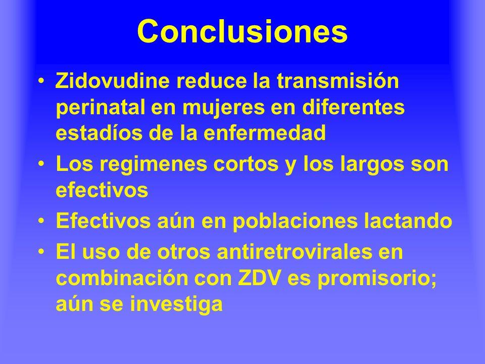 Conclusiones Zidovudine reduce la transmisión perinatal en mujeres en diferentes estadíos de la enfermedad Los regimenes cortos y los largos son efectivos Efectivos aún en poblaciones lactando El uso de otros antiretrovirales en combinación con ZDV es promisorio; aún se investiga